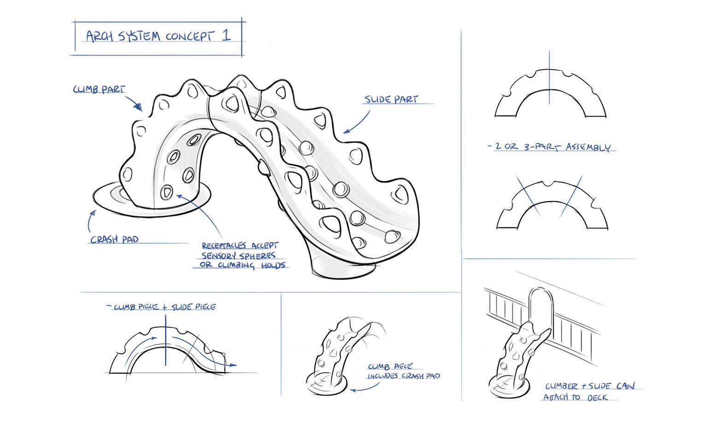 PlayCore Sensory Arch Concept Sketch