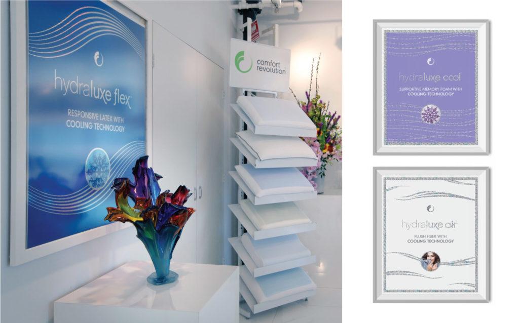 Comfort Revolution Showroom Posters