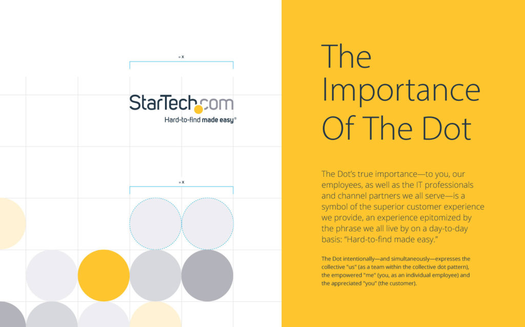 Startech.com Explanation of the Branded Dot