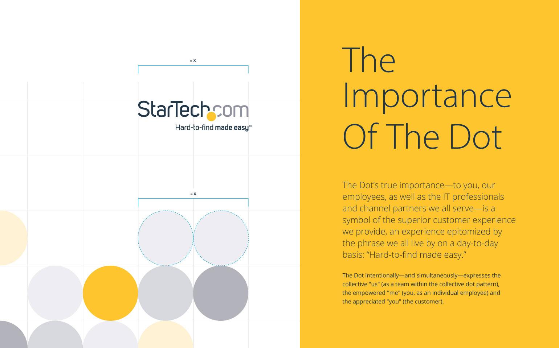 Startech.com Explanation of the Branded Dot
