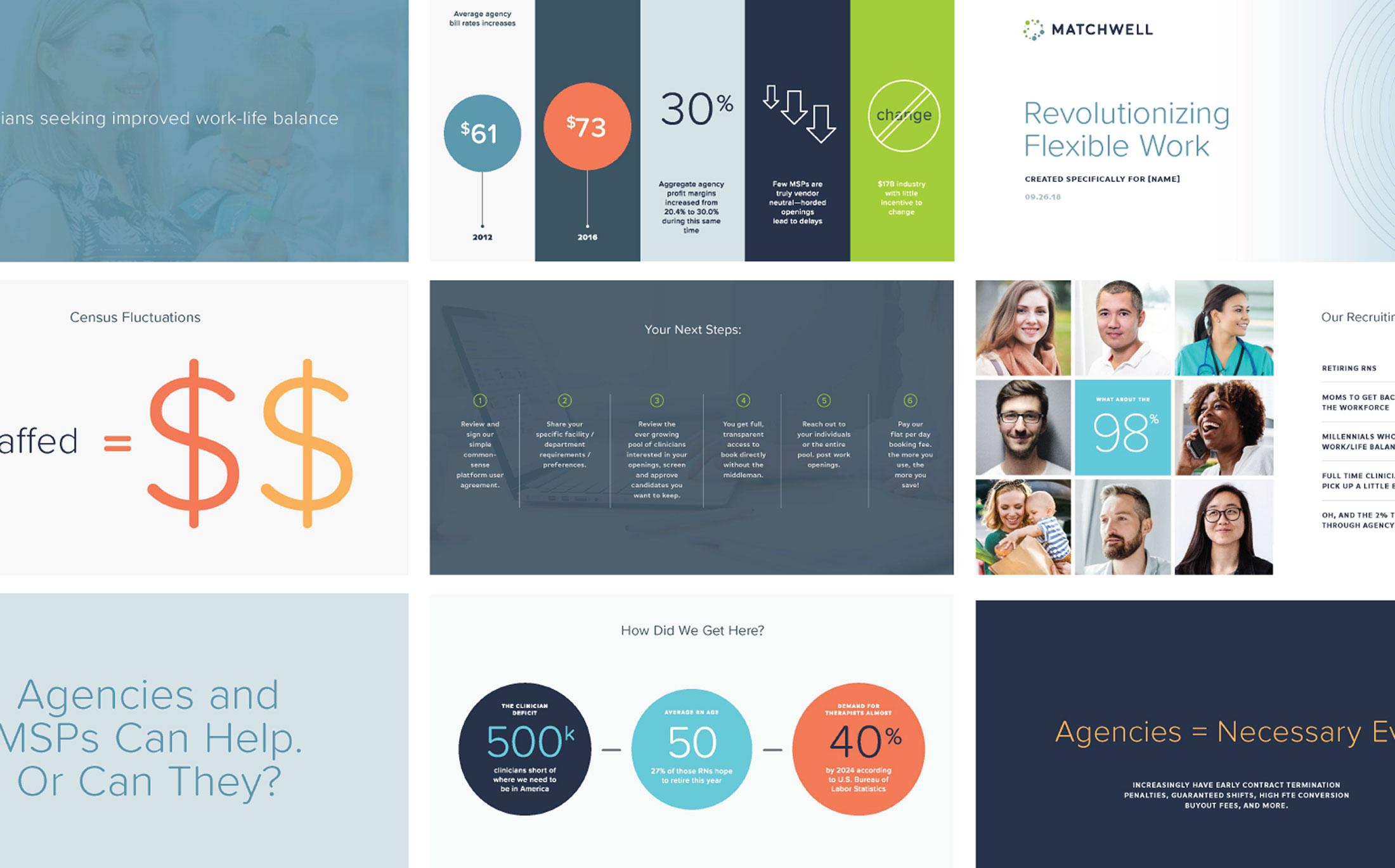 Matchwell Powerpoint designs
