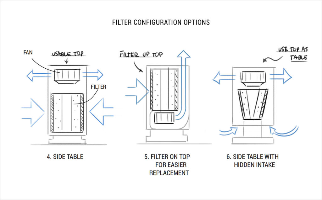 Oransi mod air purifier process sketches